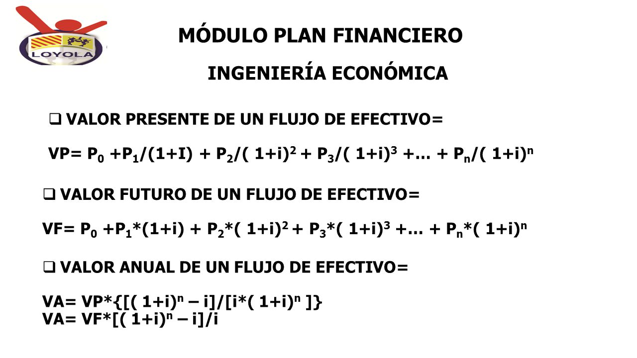 MÓDULO PLAN FINANCIERO