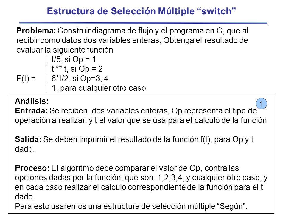 Ci Teoria Semana 4 Estructura Algorítmica Selección Ppt