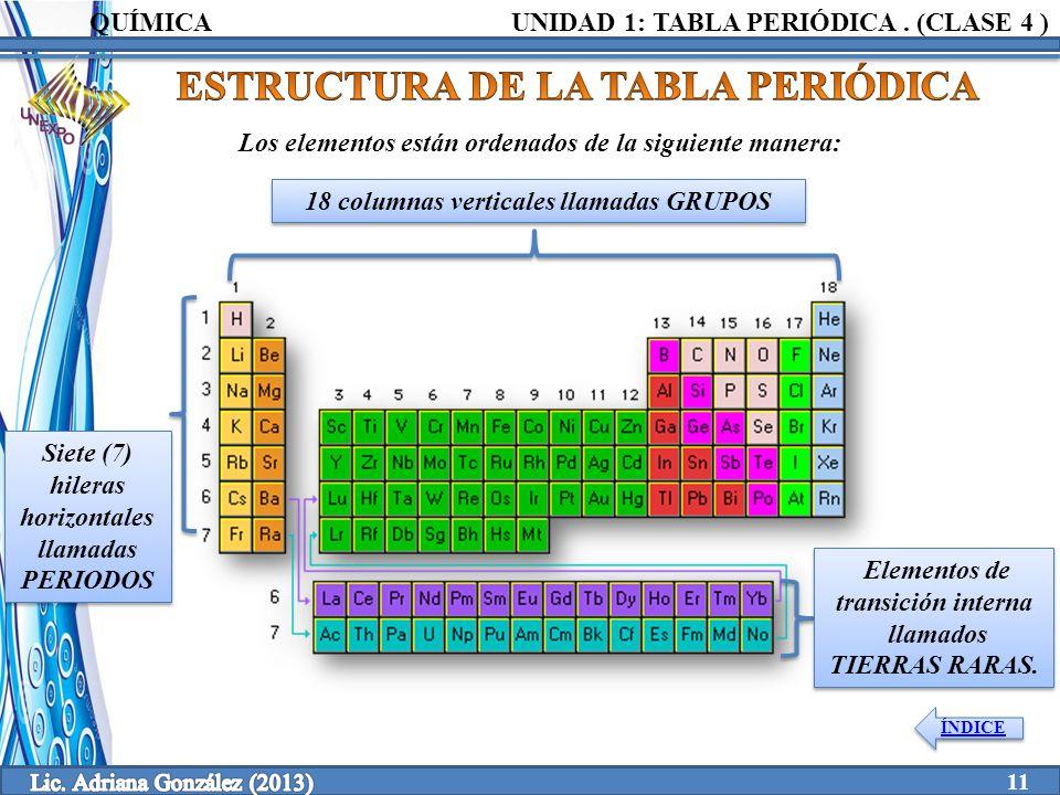 Clase 4 1 tabla peridica unidad elaborado por ppt video online 11 estructura de la tabla peridica urtaz Image collections