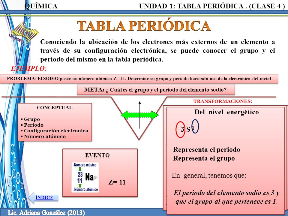 Clase 4 1 tabla peridica unidad elaborado por ppt video online 15 tabla peridica urtaz Choice Image