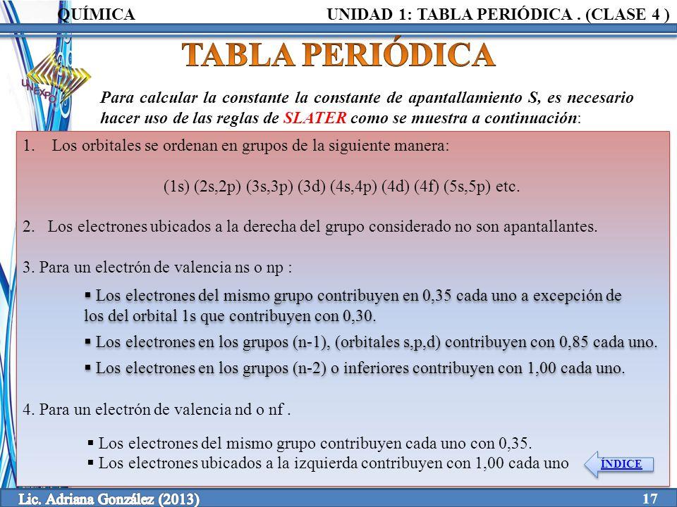 Clase 4 1 tabla peridica unidad elaborado por ppt video online 17 tabla peridica urtaz Gallery