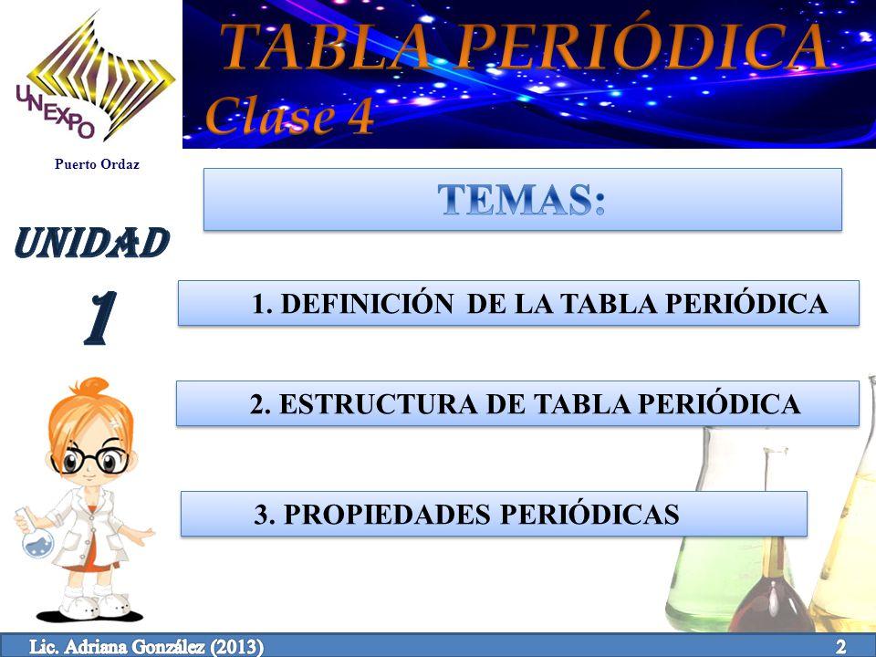 Clase 4 1 tabla peridica unidad elaborado por ppt video online 2 lic urtaz Choice Image