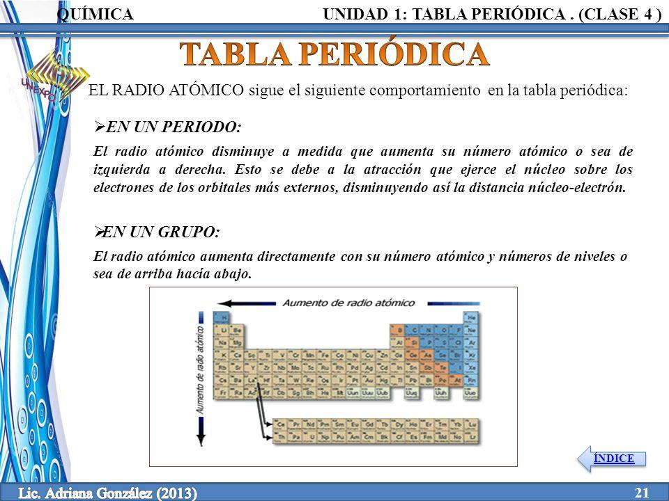 Clase 4 1 tabla peridica unidad elaborado por ppt video online 21 lic urtaz Images