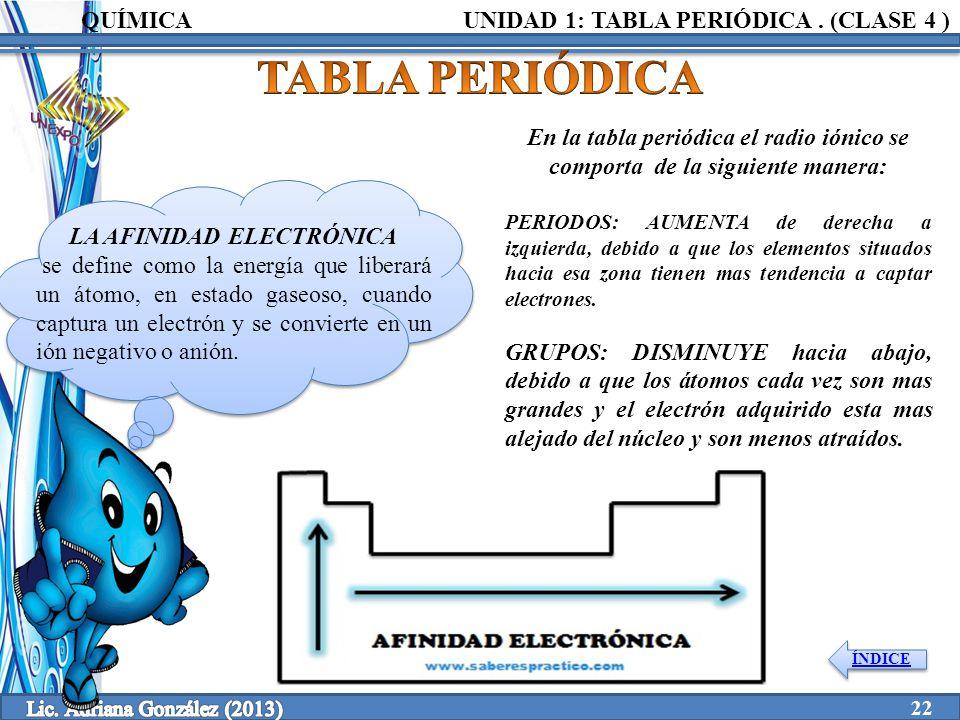 Clase 4 1 tabla peridica unidad elaborado por ppt video online 22 la afinidad electrnica urtaz Gallery
