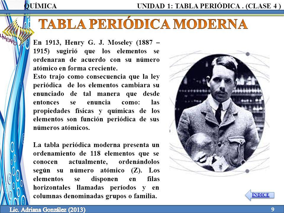 Clase 4 1 tabla peridica unidad elaborado por ppt video online 9 tabla peridica moderna urtaz Image collections