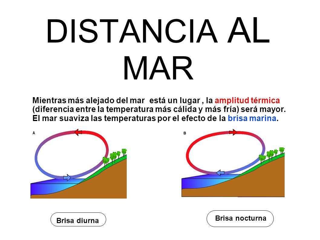 Resultado de imagen de distancia del mar factor geografico
