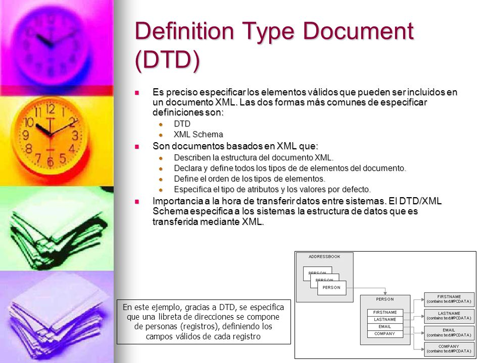 Definition Type Document (DTD)