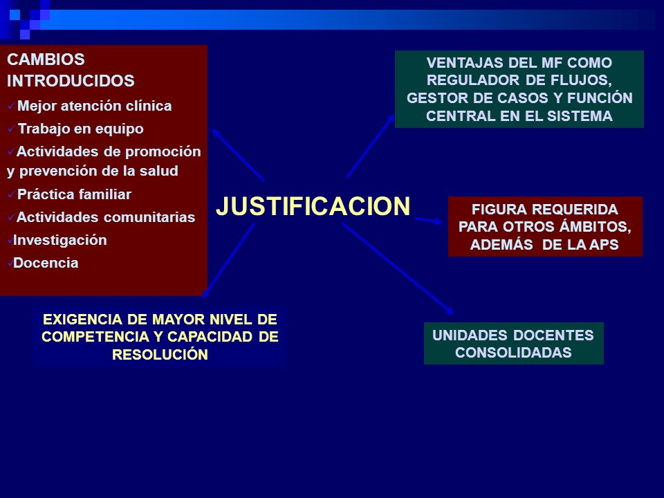 JUSTIFICACION CAMBIOS INTRODUCIDOS