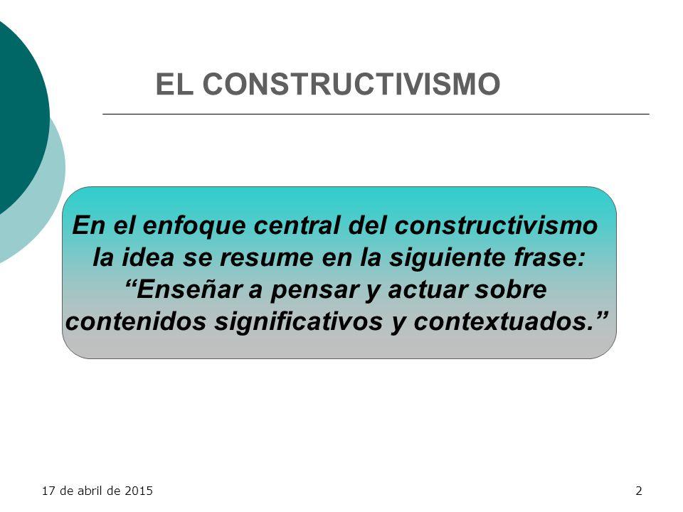 Paradigma Constructivista Y Aprendizaje Significativo Ppt