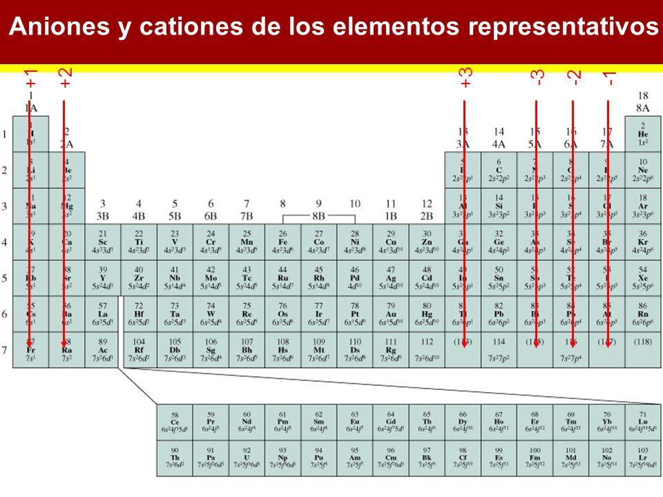 Tabla peridica la cee electrones que intervienen en reacciones 11 aniones y cationes de los elementos representativos urtaz Image collections