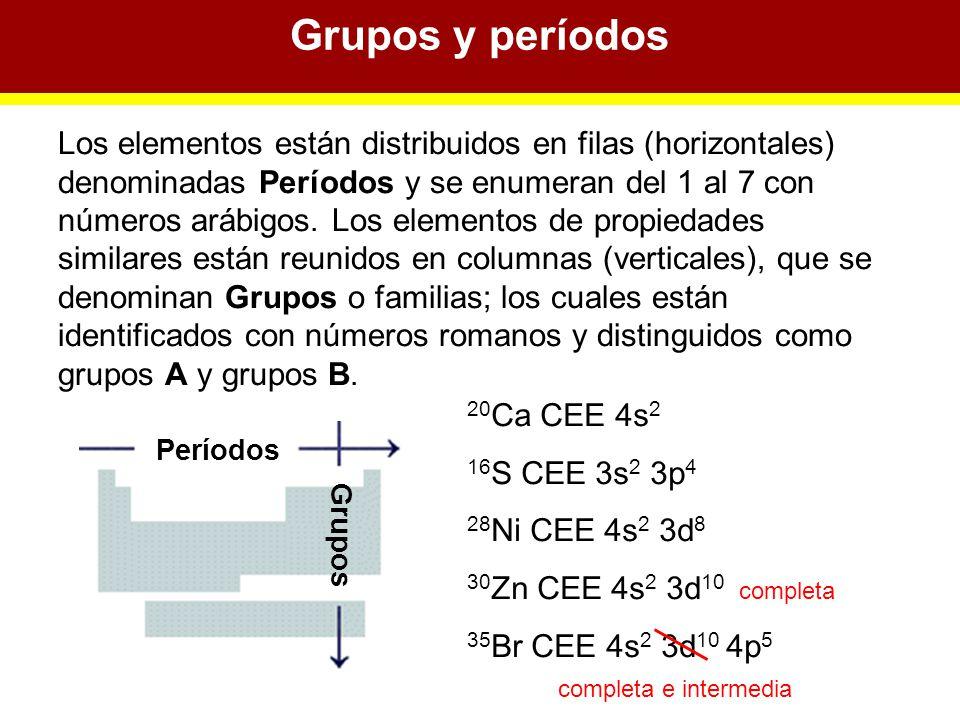 Tabla peridica la cee electrones que intervienen en reacciones 2 grupos y perodos urtaz Images