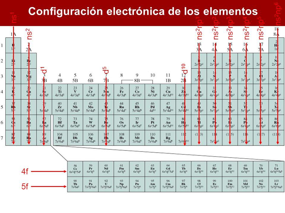 configuracin electrnica de los elementos