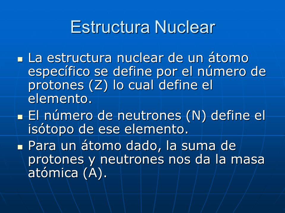 Atomo En Química Y Física átomo Del Latín Atomus Y éste