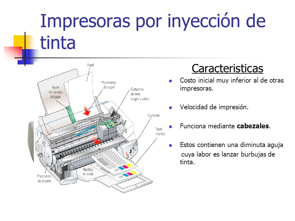 Impresoras Ppt Descargar