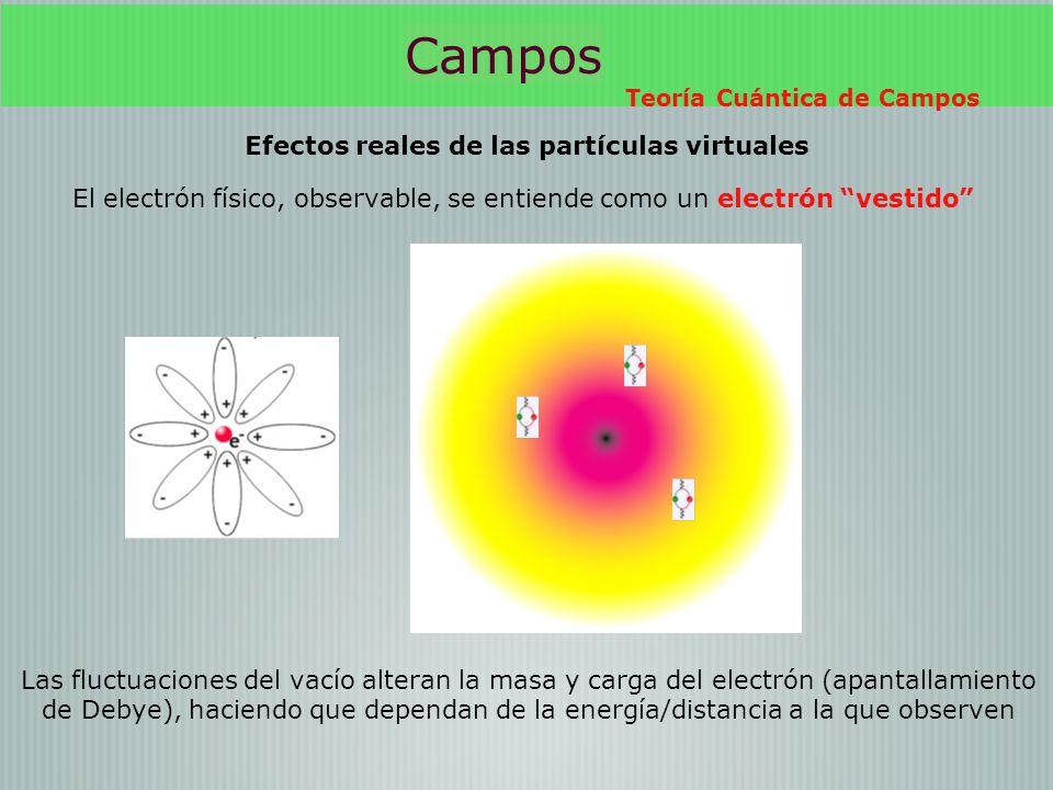Resultado de imagen de Fluctuaciones de vacío y partículas virtuales