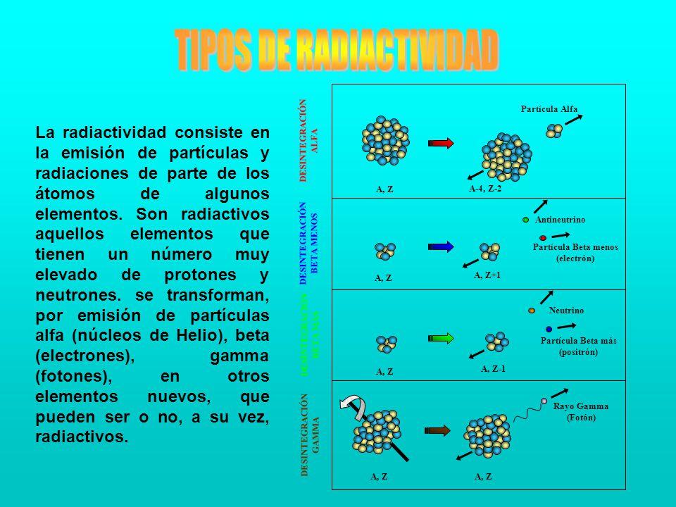 Física Cuántica : Blog de Emilio Silvera V.