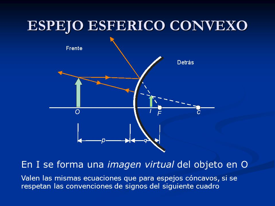Ptica ppt video online descargar for Espejo esferico convexo