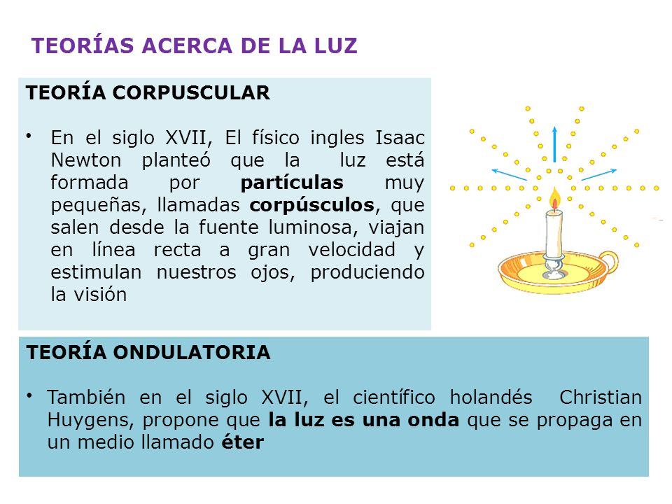 TEORÍAS ACERCA DE LA LUZ - ppt descargar