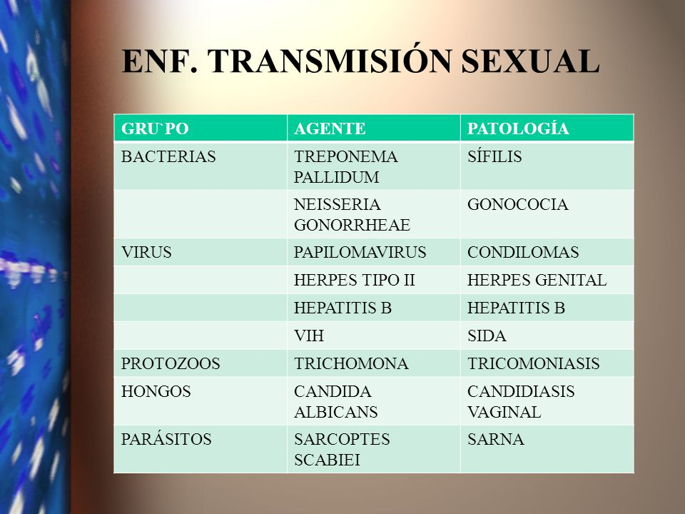 ENF. TRANSMISIÓN SEXUAL
