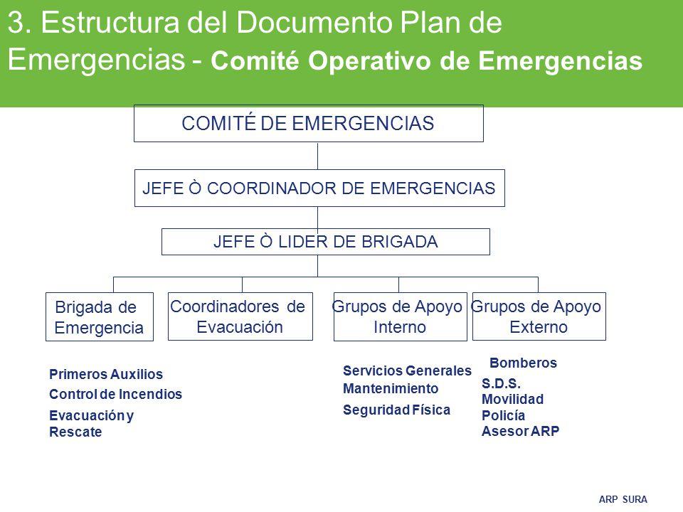 Plan De Emergencias Ppt Video Online Descargar