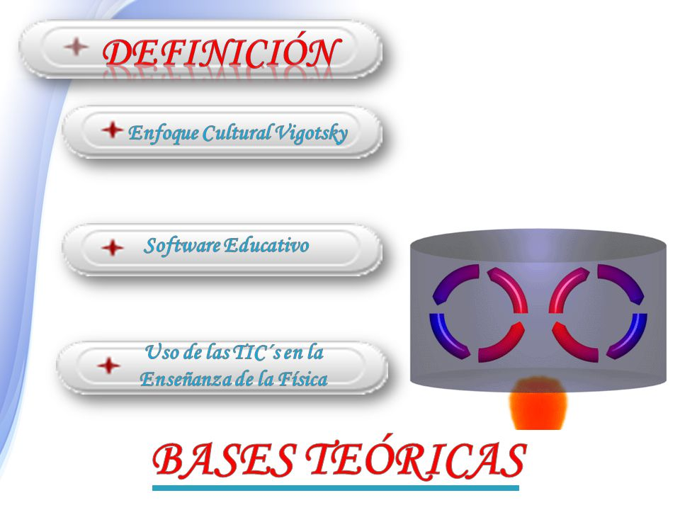 BASES TEÓRICAS DEFINICIÓN Enfoque Cultural Vigotsky Software Educativo