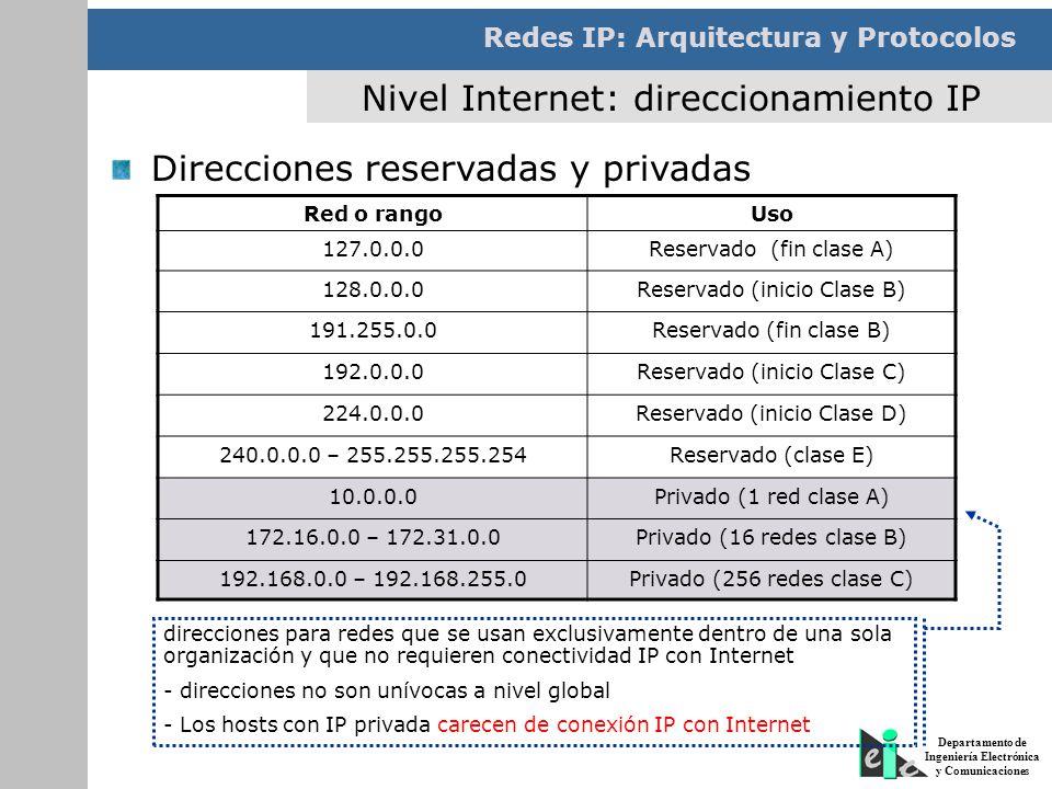 Redes IP: Arquitectura y Protocolos  - ppt descargar