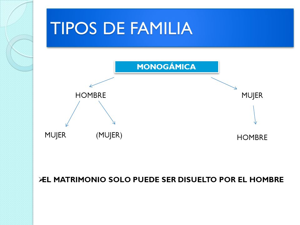 La Familia Ppt Video Online Descargar