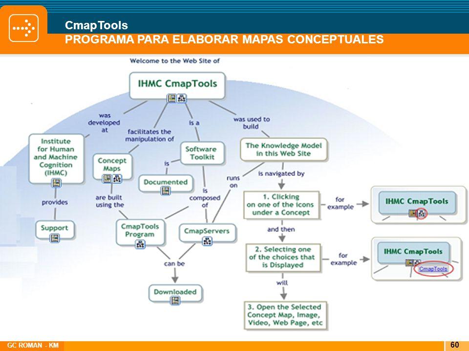 Capital Intelectual Ci Y Mapas Del Conocimiento Mk Ppt