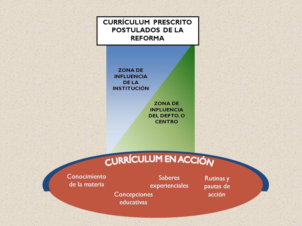 Currículum, competencias y práctica docente - ppt video online descargar
