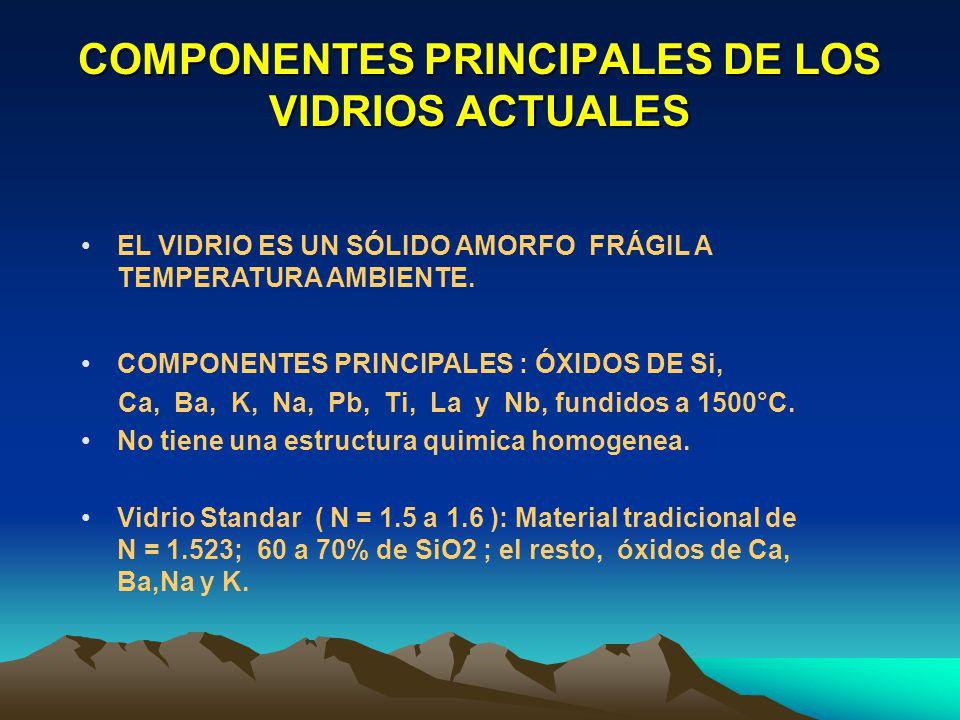 bae5161968 COMPONENTES PRINCIPALES DE LOS VIDRIOS ACTUALES - ppt descargar