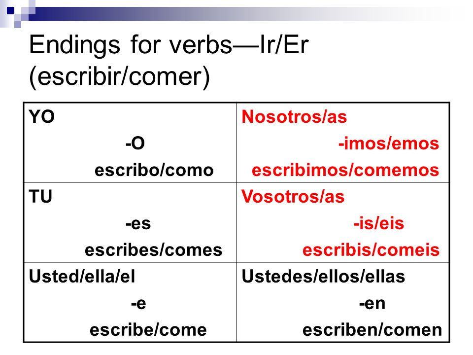 Endings for verbs—Ir/Er (escribir/comer)