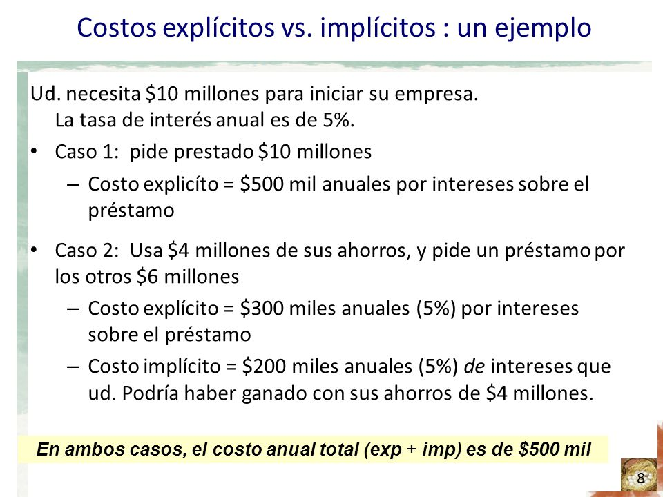 Costos explícitos vs. implícitos : un ejemplo