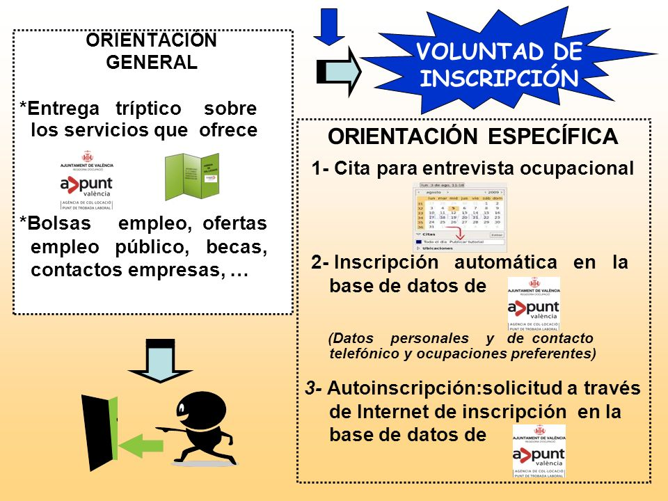 VOLUNTAD DE INSCRIPCIÓN