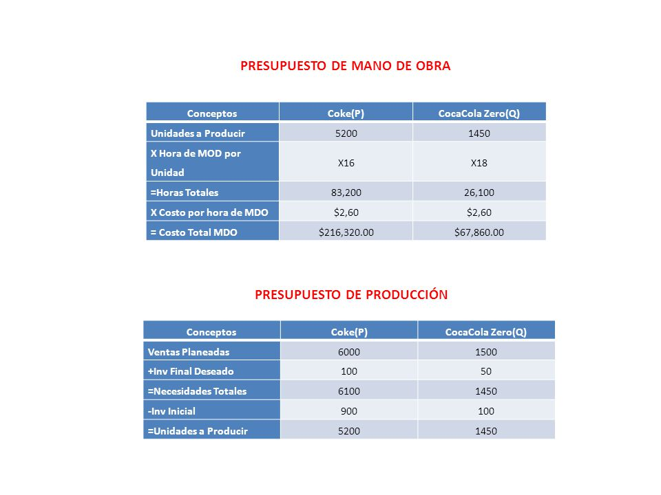 marketing plan pdf coca cola