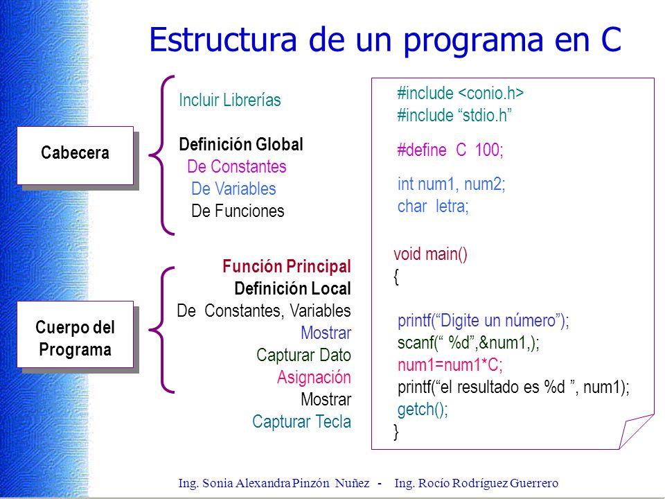 Lenguaje C Ing Sonia Alexandra Pinzón Nuñez Ppt Descargar