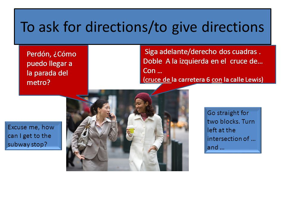 To ask for directions/to give directions