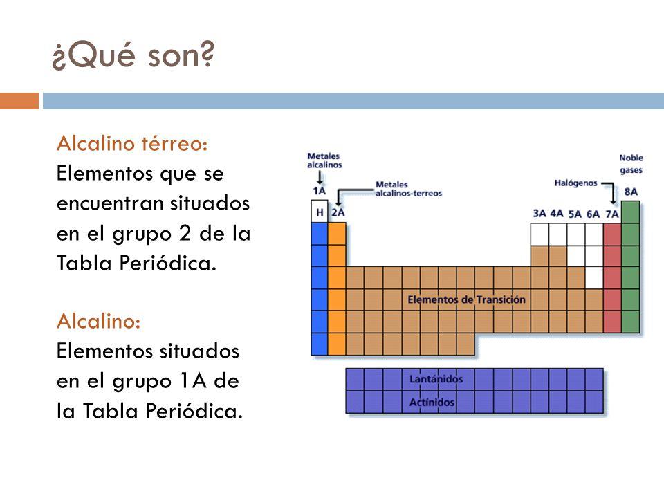 Alcalinos y alcalino trreos ppt video online descargar qu son alcalino trreo elementos que se encuentran situados en el grupo 2 de urtaz Choice Image