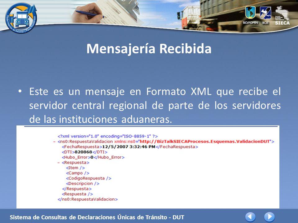 Proyecto de Modernización de Aduanas y Puestos Fronterizos del ...
