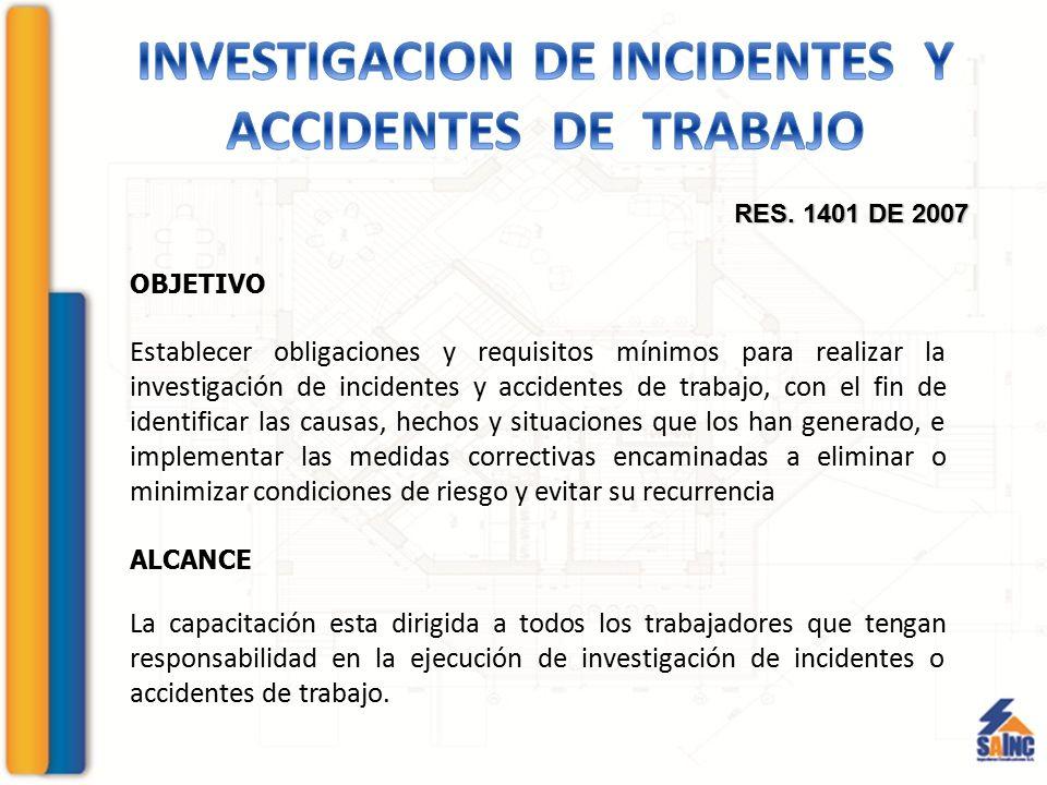 Investigaci n de accidentes por el m todo del rbol de causas for Investigacion de arboles