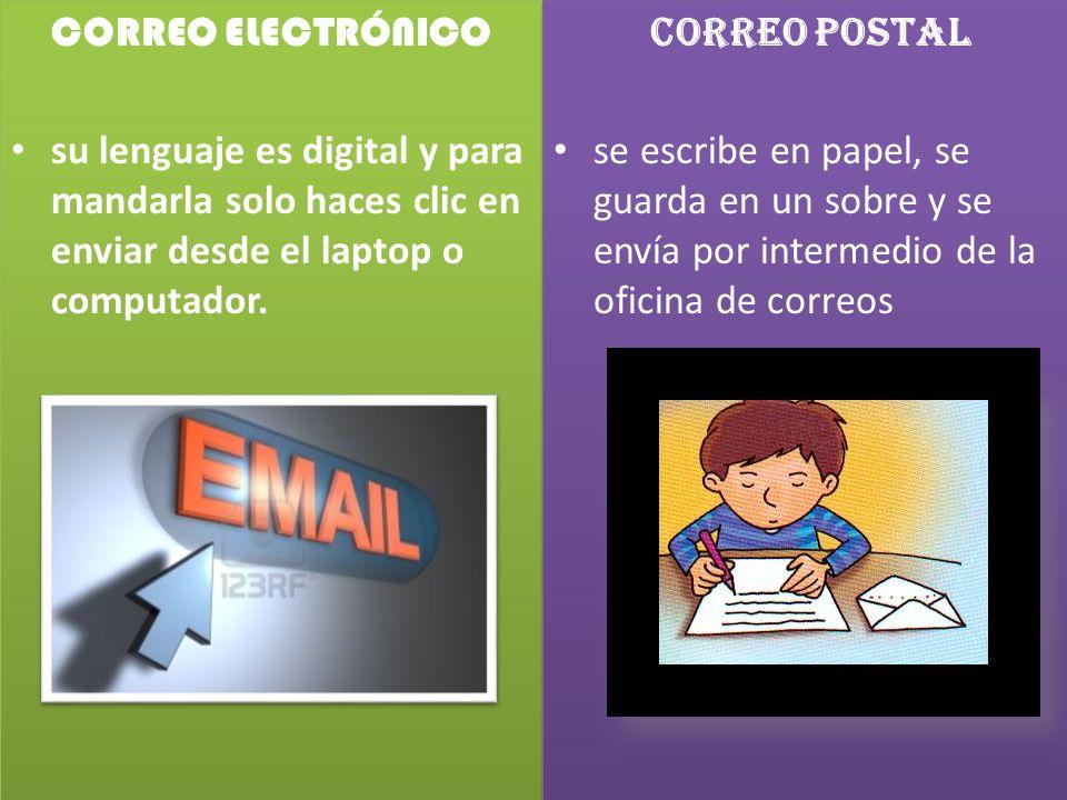 correo electr u00d3nico y postal