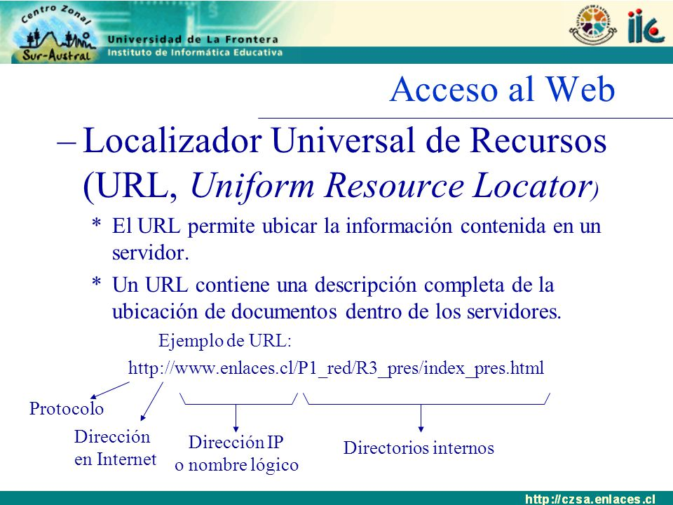 Localizador Universal de Recursos (URL, Uniform Resource Locator)