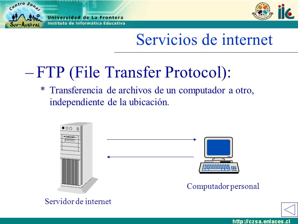FTP (File Transfer Protocol):