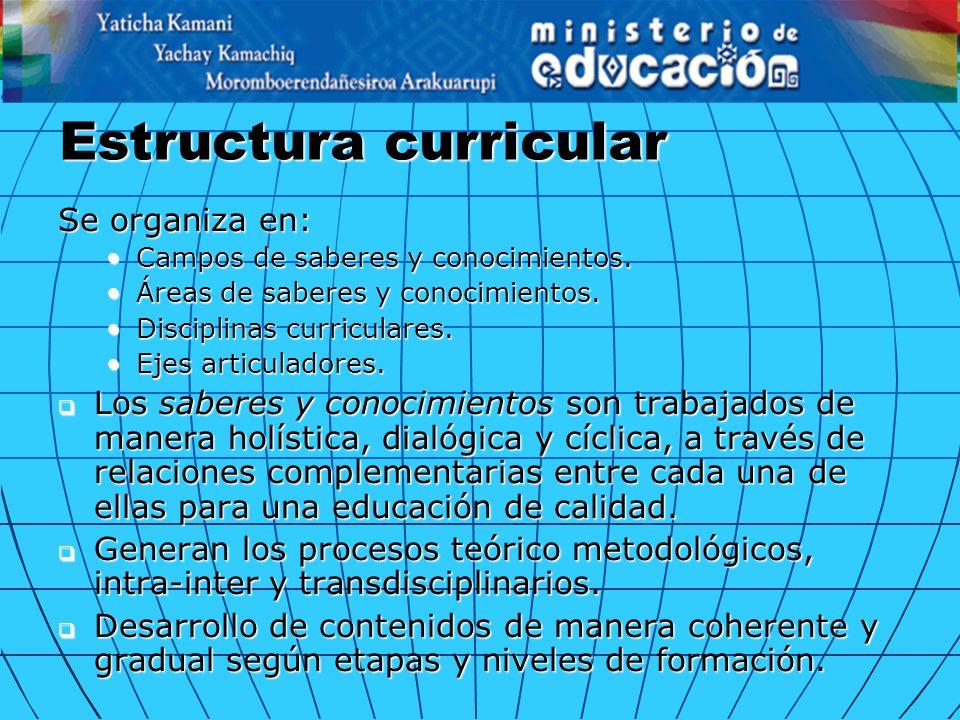Currículo Base Del Sistema Educativo Plurinacional Ppt
