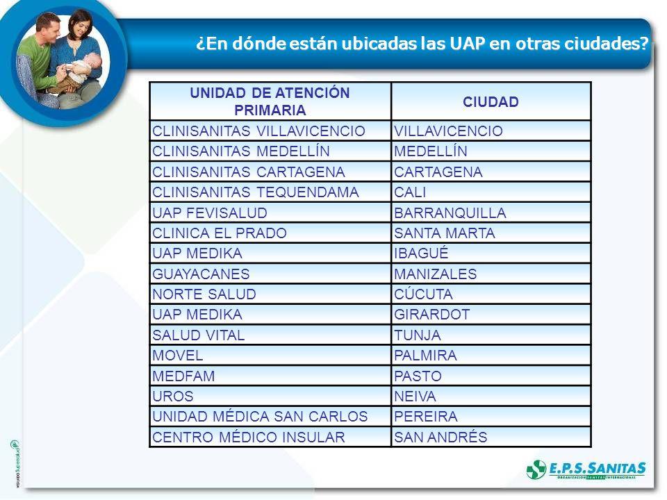 Sanitas eps citas medicas por internet colombia