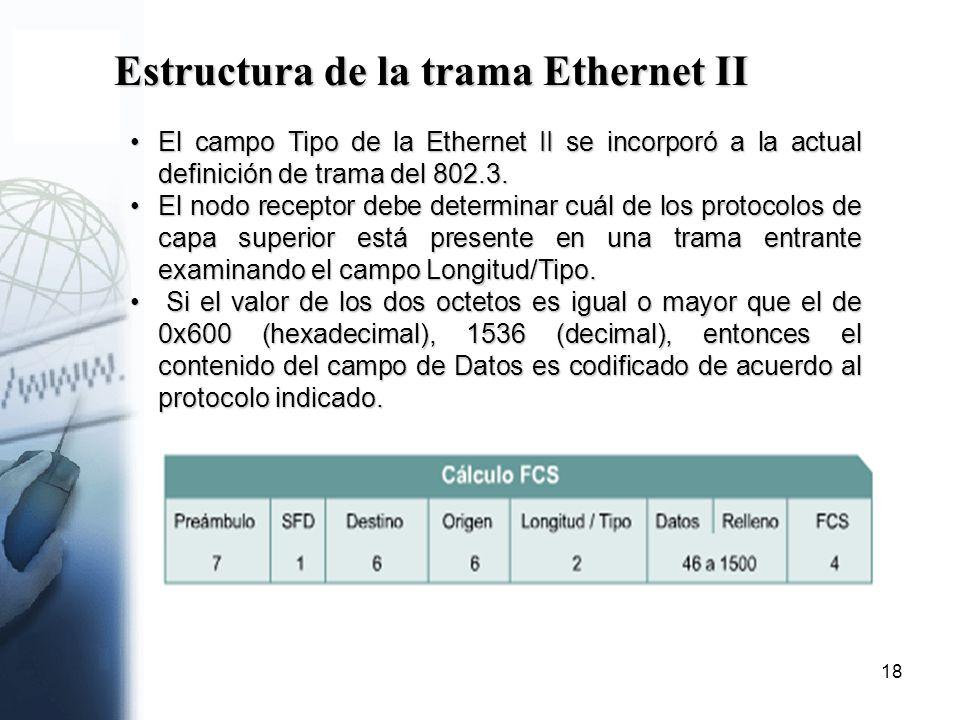 Lujoso Estructura De Trama Ethernet Colección de Imágenes - Ideas ...