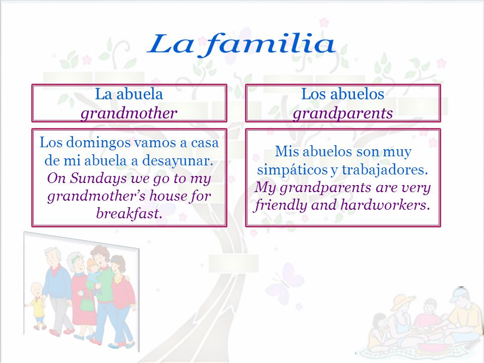 La familia La abuela grandmother Los abuelos grandparents