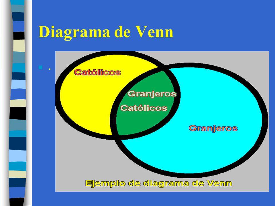 Los organizadores grficos ppt descargar 10 diagrama de venn ccuart Choice Image