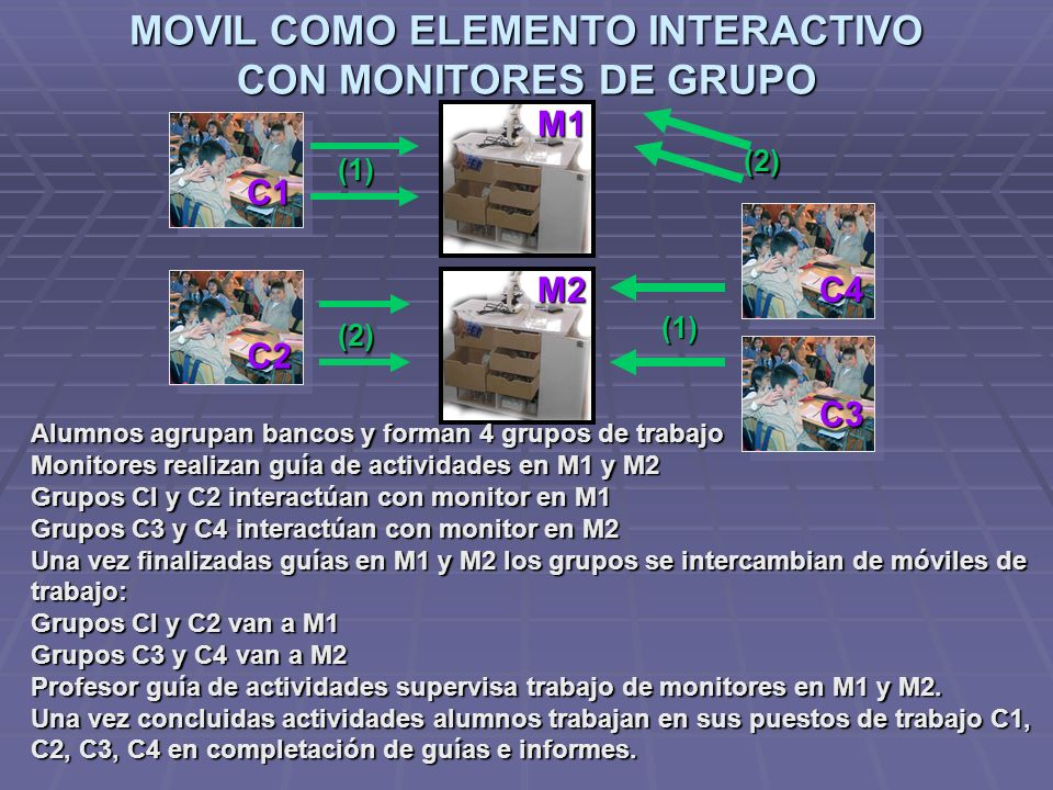 MOVIL COMO ELEMENTO INTERACTIVO CON MONITORES DE GRUPO