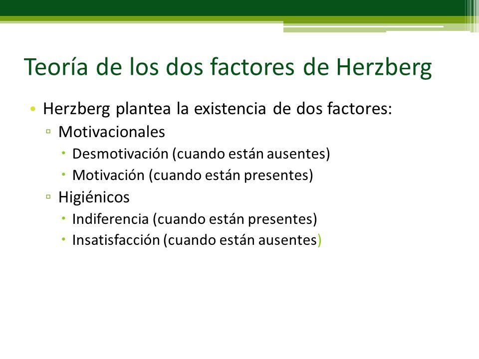 Teoría De Los Dos Factores De Herzberg Ppt Descargar