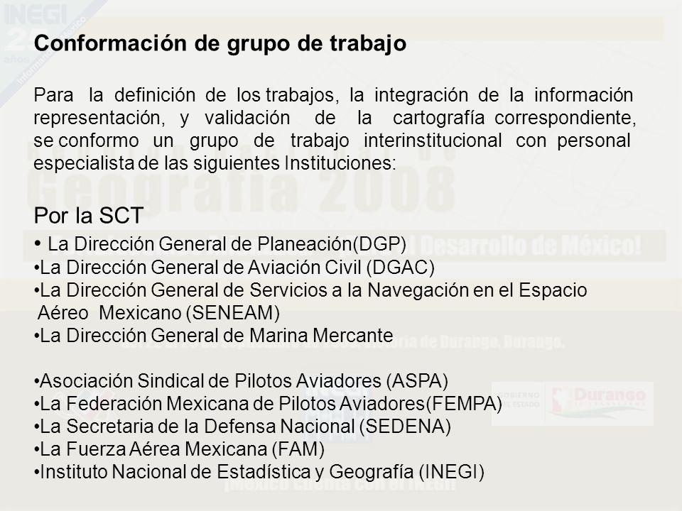 Carta Aeronáutica Mundial 1: Para la República Mexicana - ppt descargar